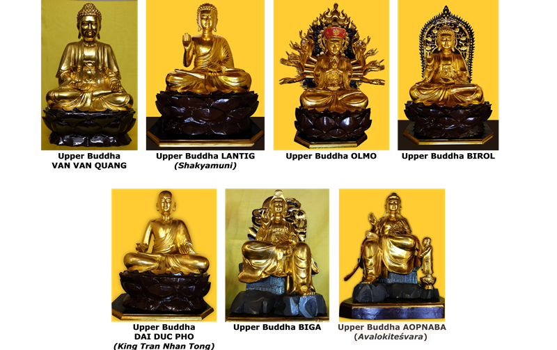 How to worship Buddha