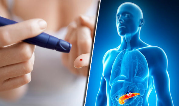 Treatment of diabetes with energy